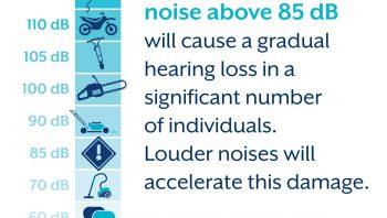 Nunca es demasiado tarde para comenzar a proteger su audición